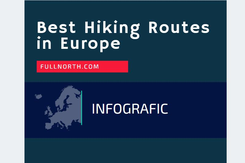 Infographic: Best Hiking Routes in Europe